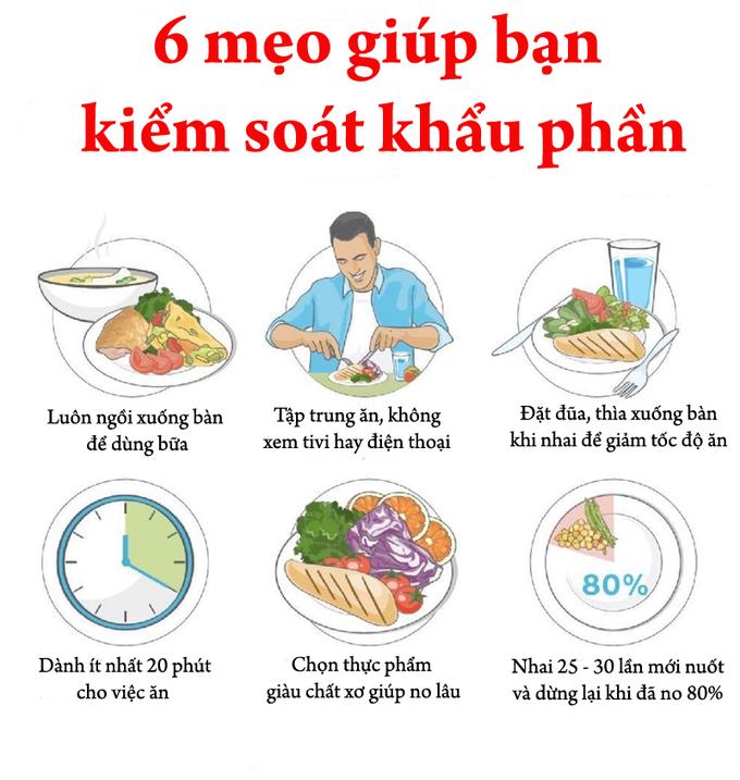 24.6 mẹo giúp bạn không ăn quá nhiều so với quy định