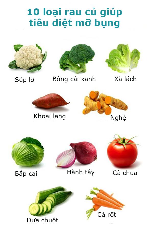 9.10 loại rau củ không thể thiếu trong thực đơn giảm cân