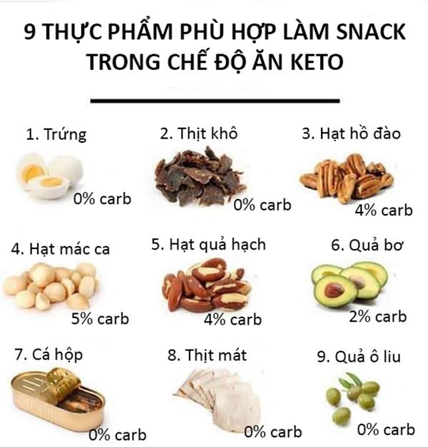 41.9 món snack được khuyến khích trong chế độ ăn Keto