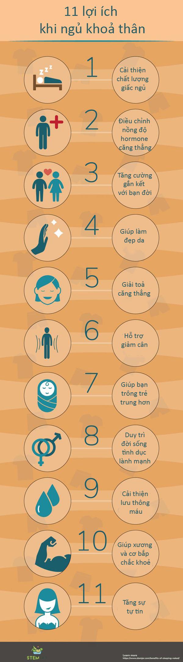 1.11 lợi ích bất ngờ khi bạn ngủ khoả thân