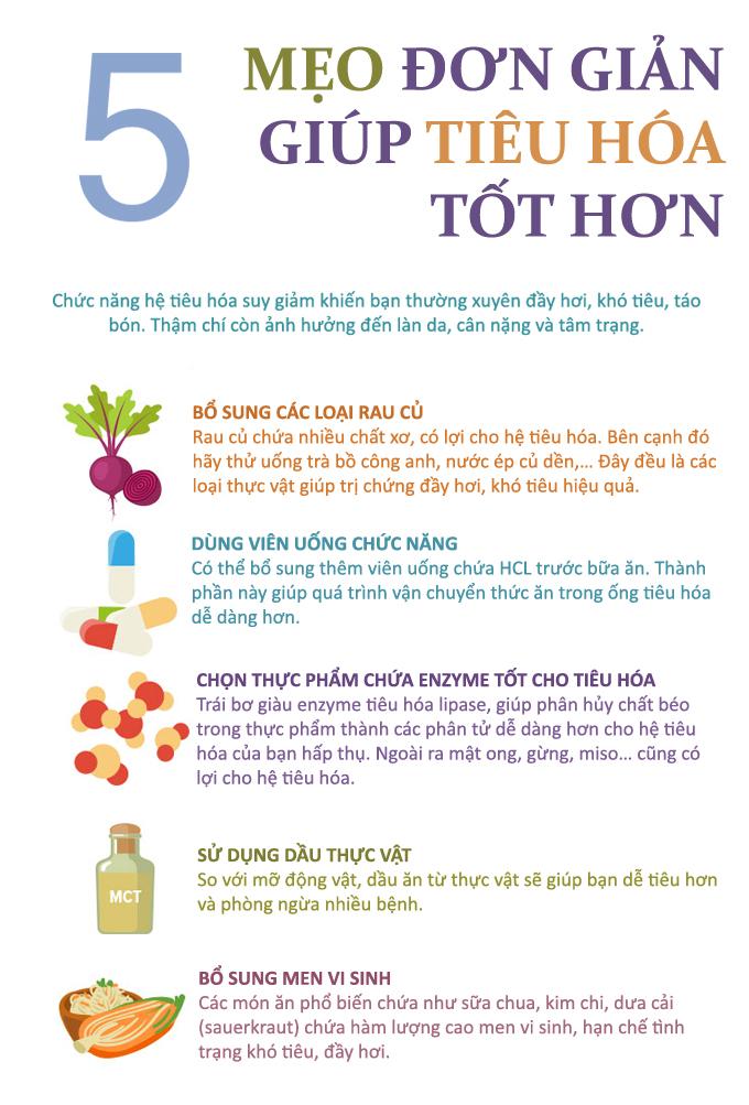 1.5 cách đơn giản thúc đẩy tiêu hóa, bảo vệ sức khỏe đường ruột