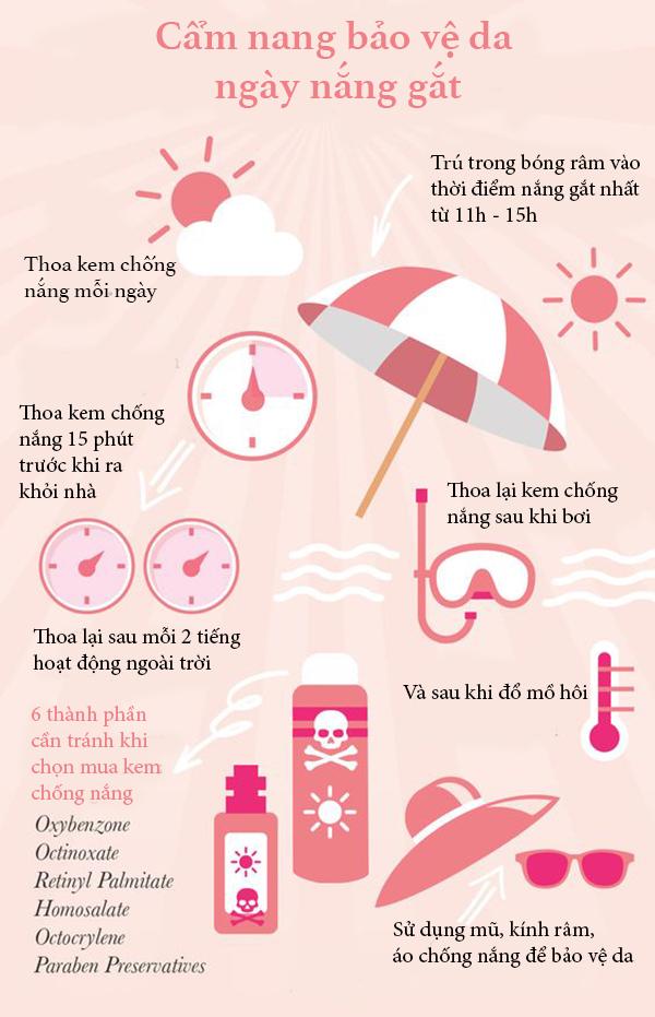 1.Cẩm nang bảo vệ da trong ngày nắng gắt