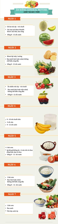12.Thực đơn ăn kiêng giảm 7 kg sau một tuần