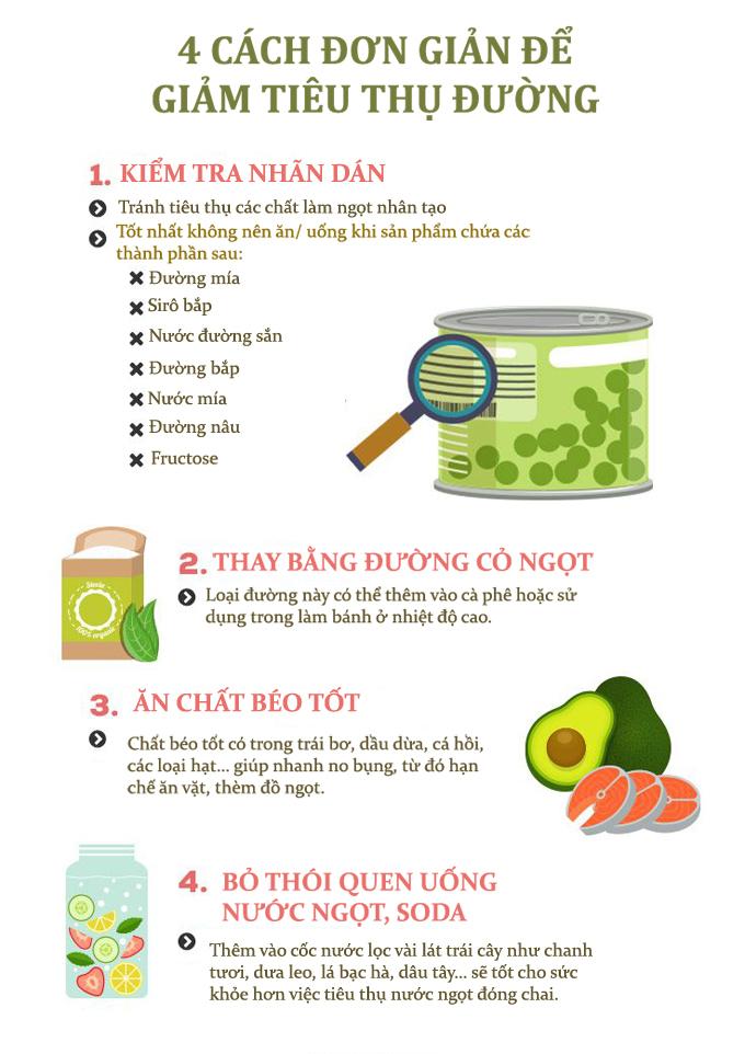 15.4 thói quen giúp giảm dần lượng đường khỏi chế độ ăn hàng ngày