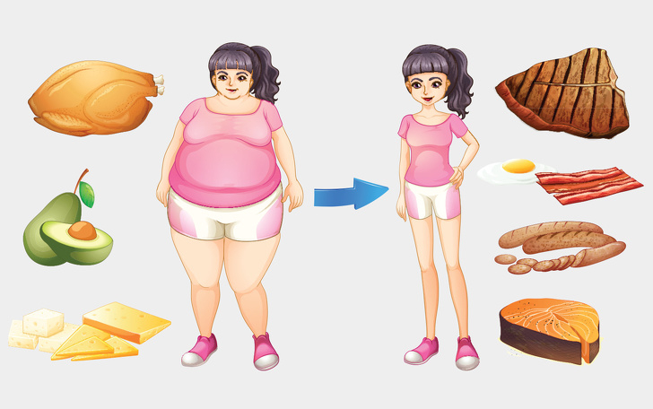 Quá trình giảm cân nhiều khi không như bạn nghĩ