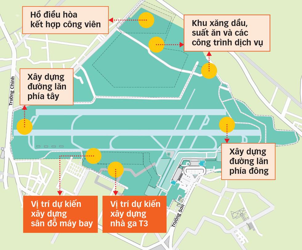 Phương án nâng cấp sân bay Tân Sơn Nhất do Công ty tư vấn độc lập của Pháp ADPI lập - Đồ họa: TẤN ĐẠT