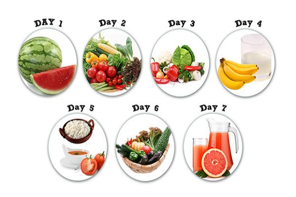 Trái cây ăn cho 1 tuần trong thời gian giảm cân.
