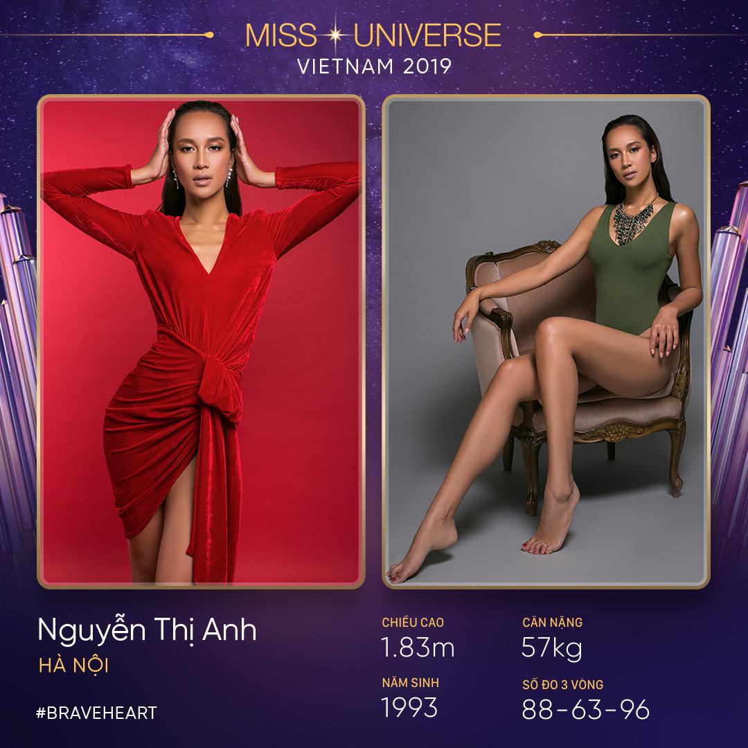 Nguyen Thi Anh