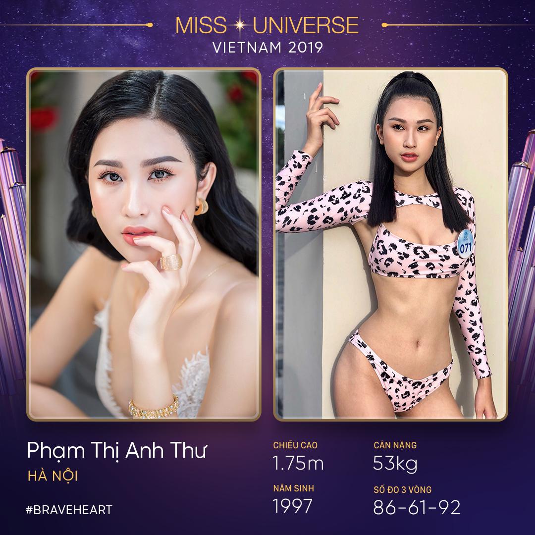 Pham Thi Anh Thu