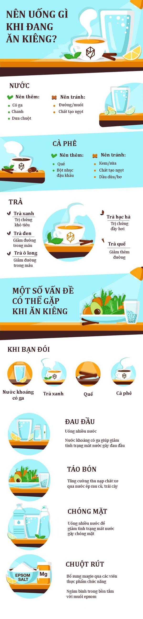 10. uống gì khi đang ăn kiêng