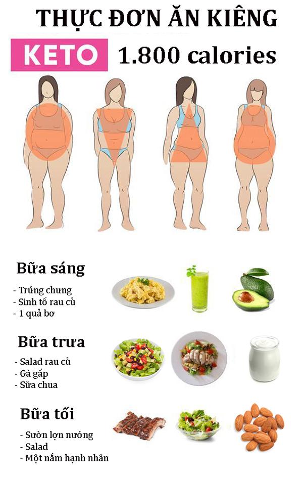 12. thực đơn giảm cân