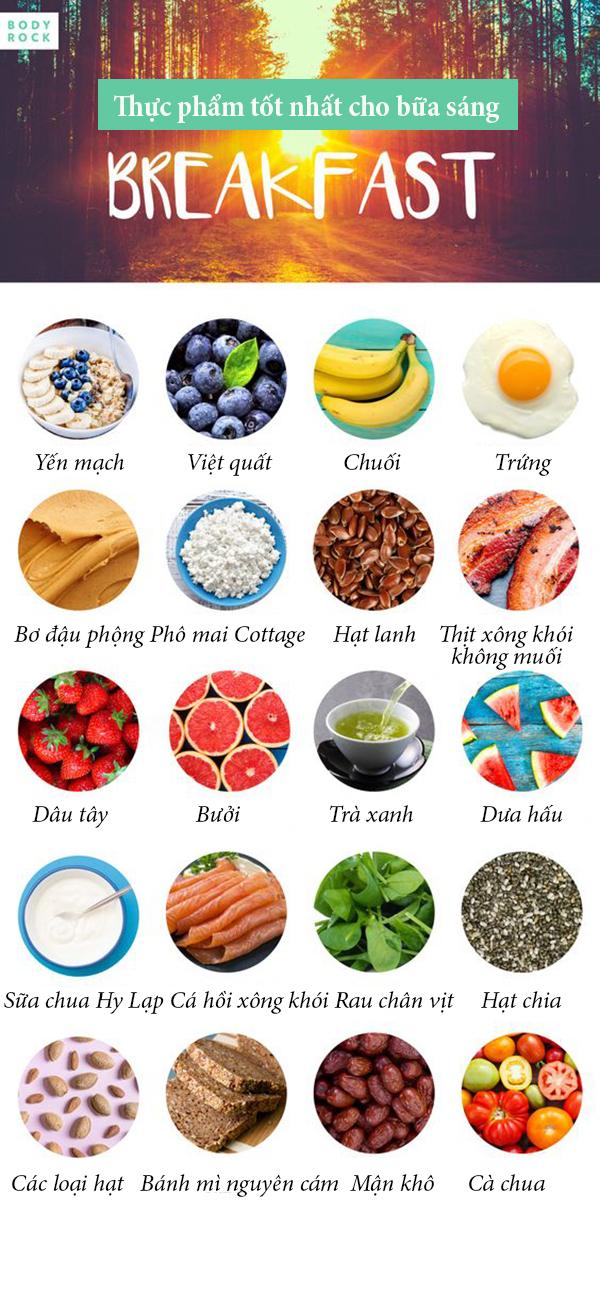 16 thực phẩm nên ăn vào buổi sáng1