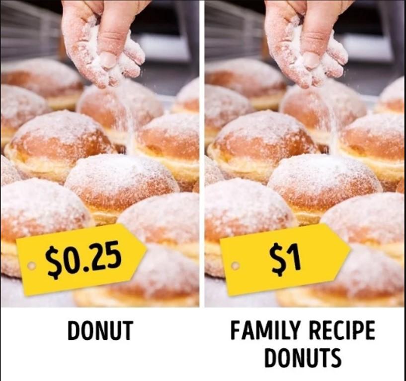 Biến nhà hàng trở thành huyền thoại Các nhà hàng thường cố gắng tự gắn một huyền thoại nào đó để trở nên nổi bật so với số còn lại. Ví dụ như: một quán cà phê có vị đầu bếp nắm giữ bí quyết làm bánh donut kiểu Ba Lan, quán cà phê khác đơn giản chỉ làm bánh donuts bình thường. Rất nhiều khách đã chọn nhà hàng của vị đầu bếp kia nhưng sau đó họ phát hiện ra hương vị của hai chiếc bánh chẳng khác gì nhau, thậm chí chiếc bình thường còn ngon hơn.