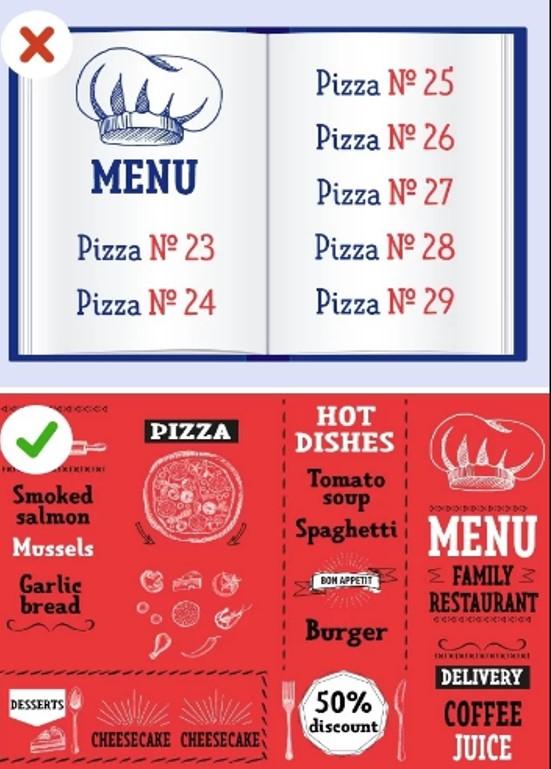 """Menu nhỏ gọn Quá nhiều món ăn trong cuốn thực đơn dày sẽ khiến khách hàng bối rối. Nhà tư vấn nhà hàng Aaron Allen nói rằng: """"Thực đơn quá tải giống với việc 'tra tấn' thực khách để đọc và bối rối chọn lựa, khiến họ ít nhiều chưa hài lòng và nghi ngờ rằng liệu mình chọn món ăn như vậy có đúng hay không. Do đó, thực đơn tốt nhất là nên in trên một trang""""."""