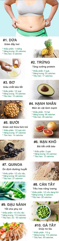 7. 10 thực phẩm giúp tiêu mỡ bụng nhanh