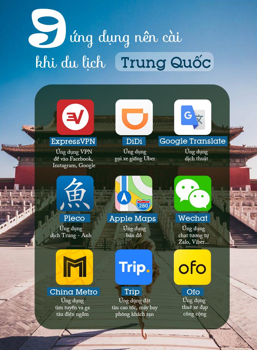 1. 9 ứng dụng nên cài khi du lịch Trung Quốc