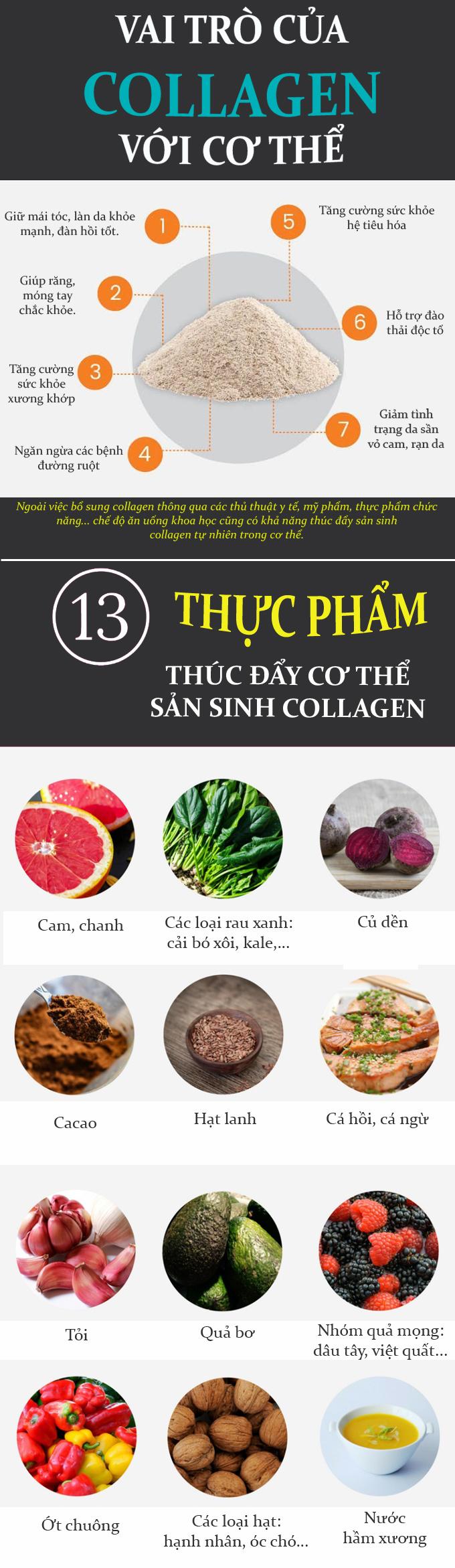 6. 7 lý do bạn nên bổ sung collagen cho cơ thể