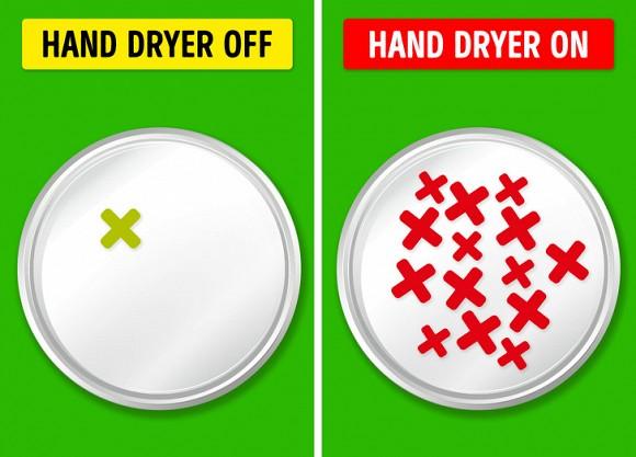 Khay không sử dụng máy sấy khô (trái) và khay sử dụng mấy sấy khô (phải)