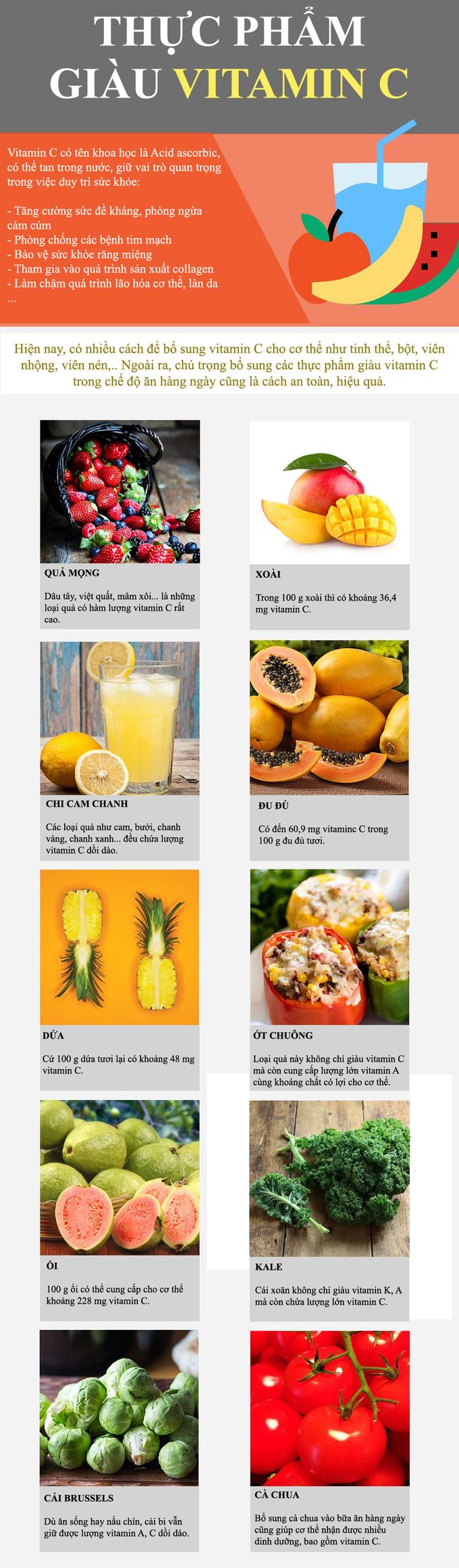 9.10 thực phẩm giàu vitamin C tăng sức đề kháng
