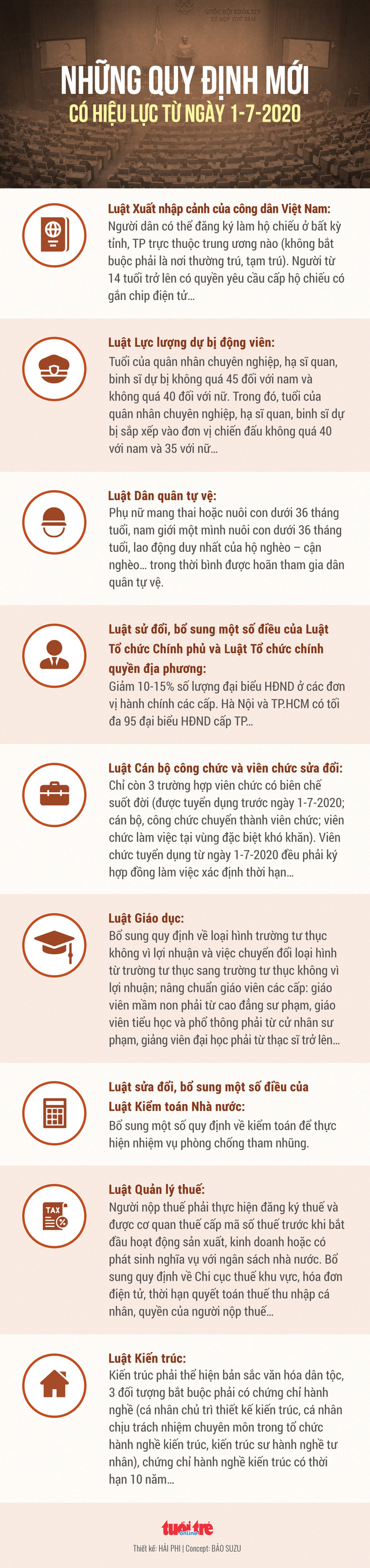 info-quy-dinh-da-sua-1593526698668552752139