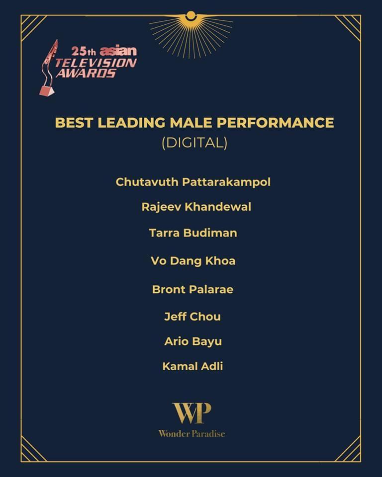 Danh sách đề cử Nam diễn viên